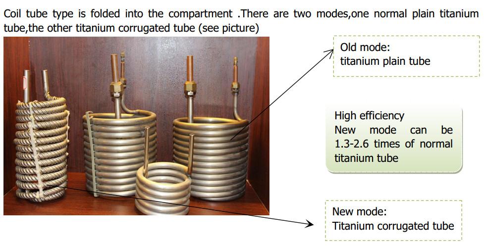 Titanium Stainless Steel Evaporator Condenser Coil Heat
