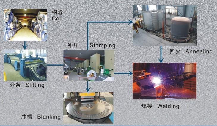 Ei Lamination Silicon Steel Sheet Transformer Lamination